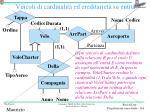 vincoli di cardinalit ed ereditariet su entit