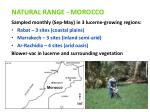 natural range morocco