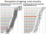 perception of ageing cross country