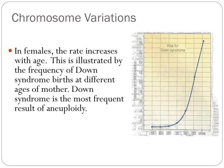 Chromosome Variations