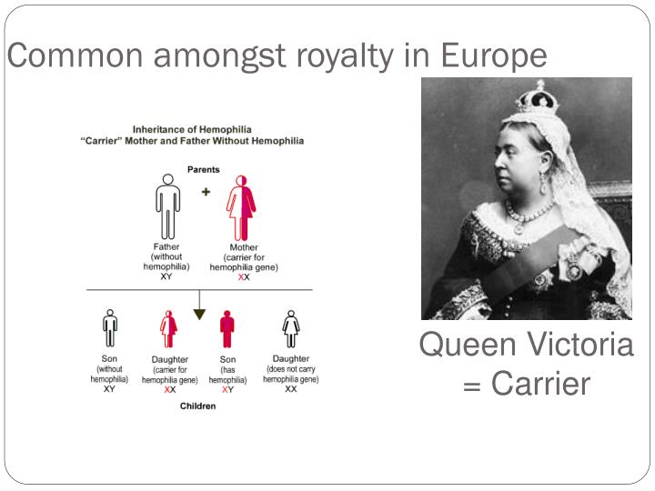 Common amongst royalty in Europe