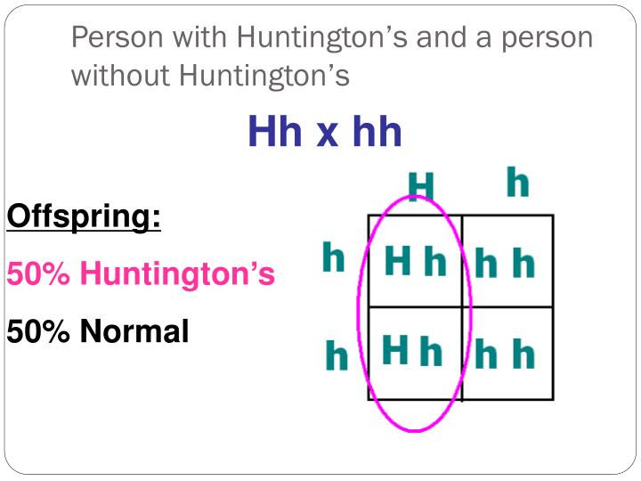 Person with Huntington's and a person without Huntington's