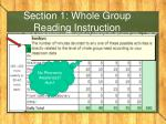 section 1 whole group reading instruction
