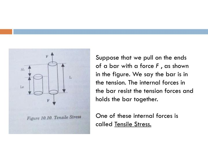 Suppose that we pull on the ends of a bar with a force