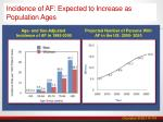 incidence of af expected to increase as population ages