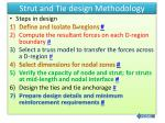 strut and tie design methodology
