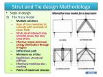 strut and tie design methodology4