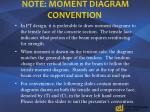 note moment diagram convention