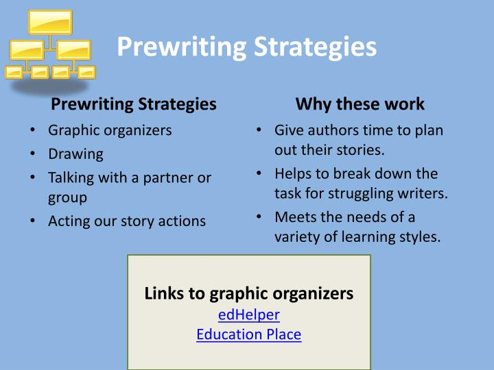 PPT - Writing to The End ! PowerPoint Presentation - ID:2122471