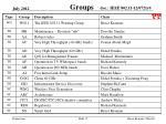 groups