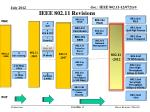 ieee 802 11 revisions