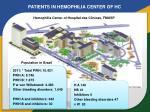 patients in hemophilia center of hc