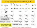 change in exchange terms when bond o 2 to mb
