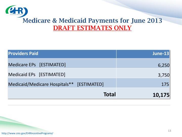 Medicare &