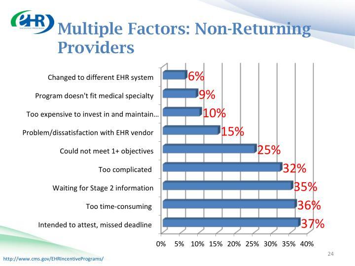 Multiple Factors: Non-Returning Providers