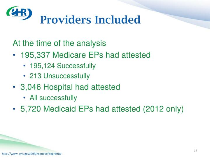 Providers Included