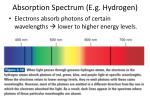 absorption spectrum e g hydrogen