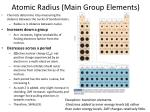 atomic radius main group elements