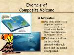 example of composite volcano2