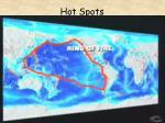 hot spots1