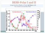 bess polar i and ii