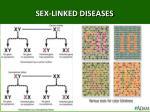 sex linked diseases