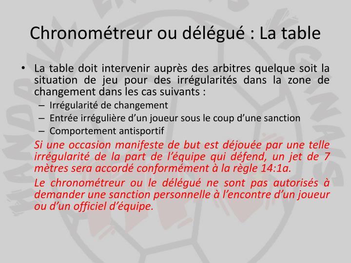 Chronométreur ou délégué : La table
