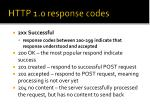 http 1 0 response codes