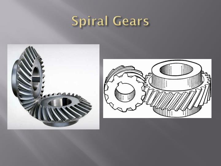 Spiral Gears