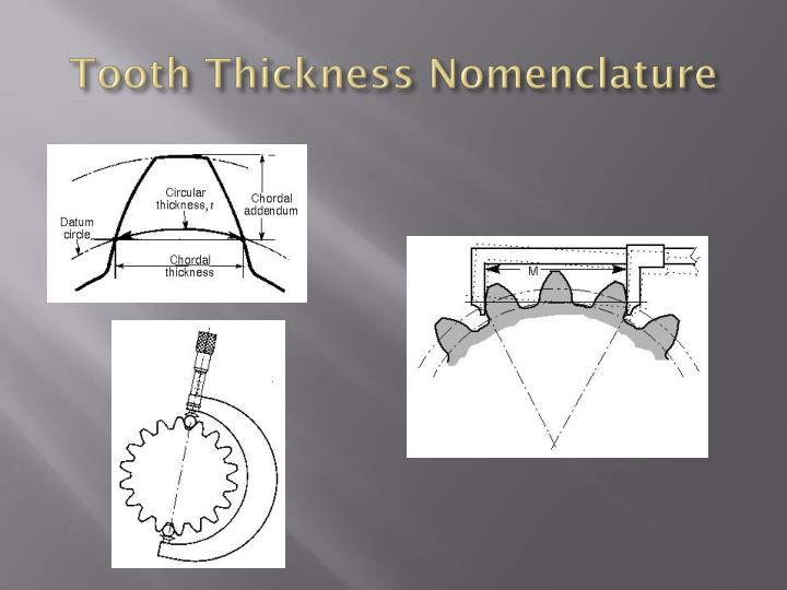 Tooth Thickness Nomenclature