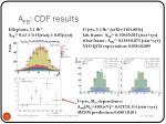 a fb cdf results