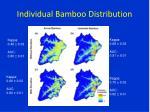 individual bamboo distribution