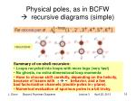 physical poles as in bcfw recursive diagrams simple