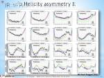 g p p 0 p helicity asymmetry e