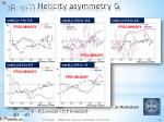 g p p n helicity asymmetry g