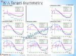 k l target asymmetry