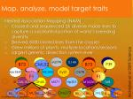 map analyze model target traits