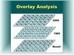 overlay analysis