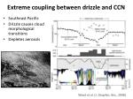 extreme coupling between drizzle and ccn