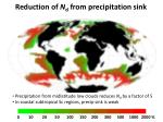 reduction of n d from precipitation sink