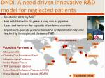 dndi a need driven innovative r d model for neglected patients