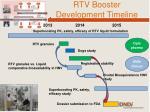 rtv booster development timeline