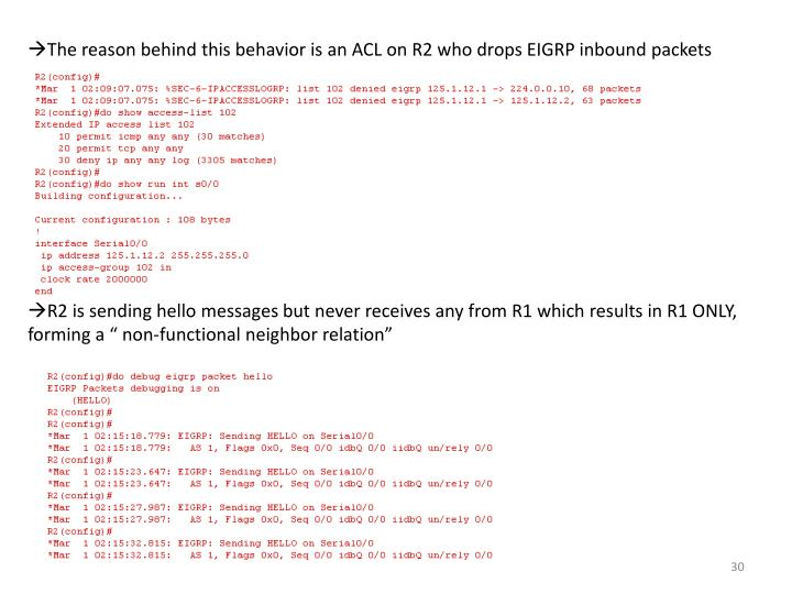 The reason behind this behavior is an ACL on R2 who drops EIGRP inbound packets