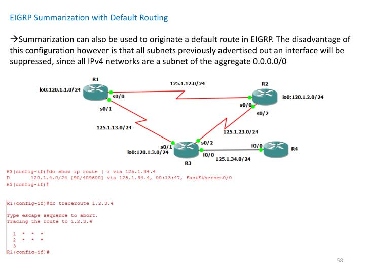 EIGRP Summarization with Default Routing