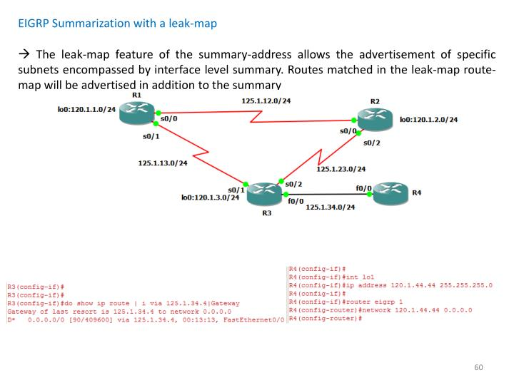 EIGRP Summarization with a leak-map