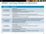 nbma topology modes of operation