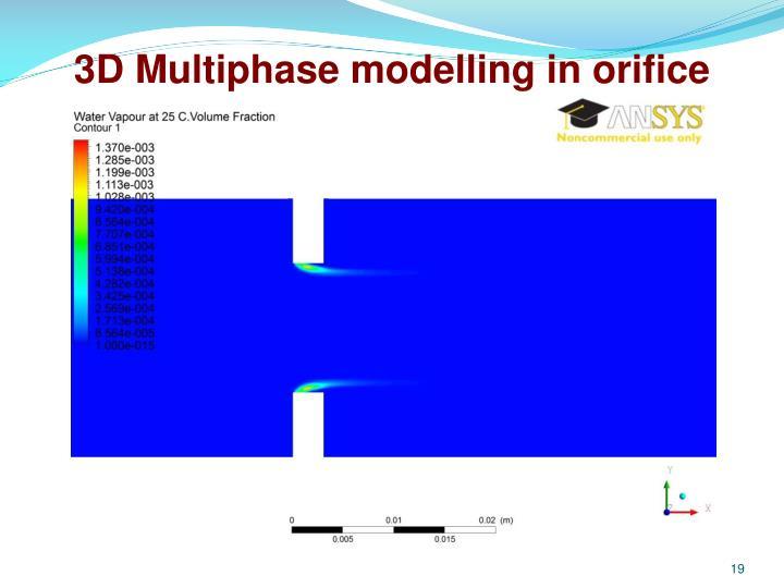3D Multiphase