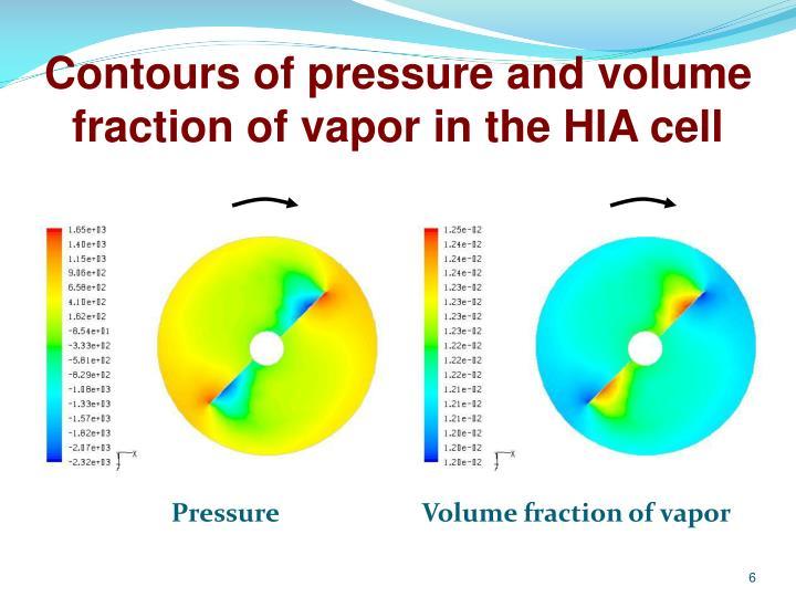 Volume fraction of vapor