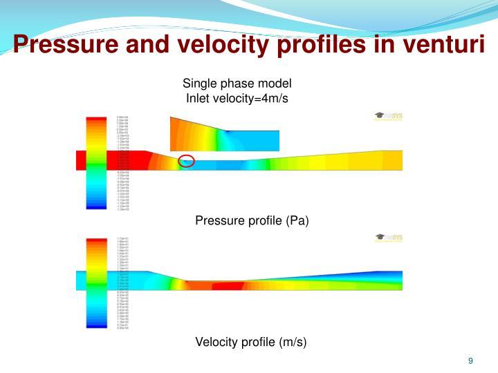 Pressure and velocity profiles in