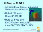 1 st step plot it